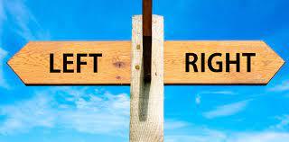Explaining the Left-to-Right Political Spectrum